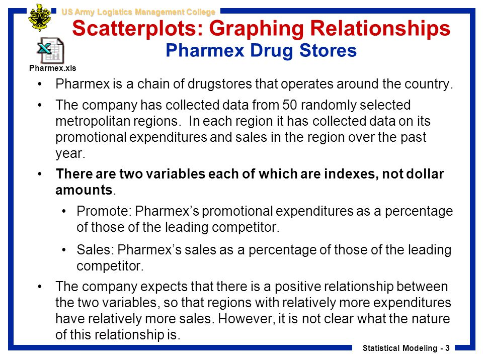Scatterplots: Graphing Relationships Pharmex Drug Stores