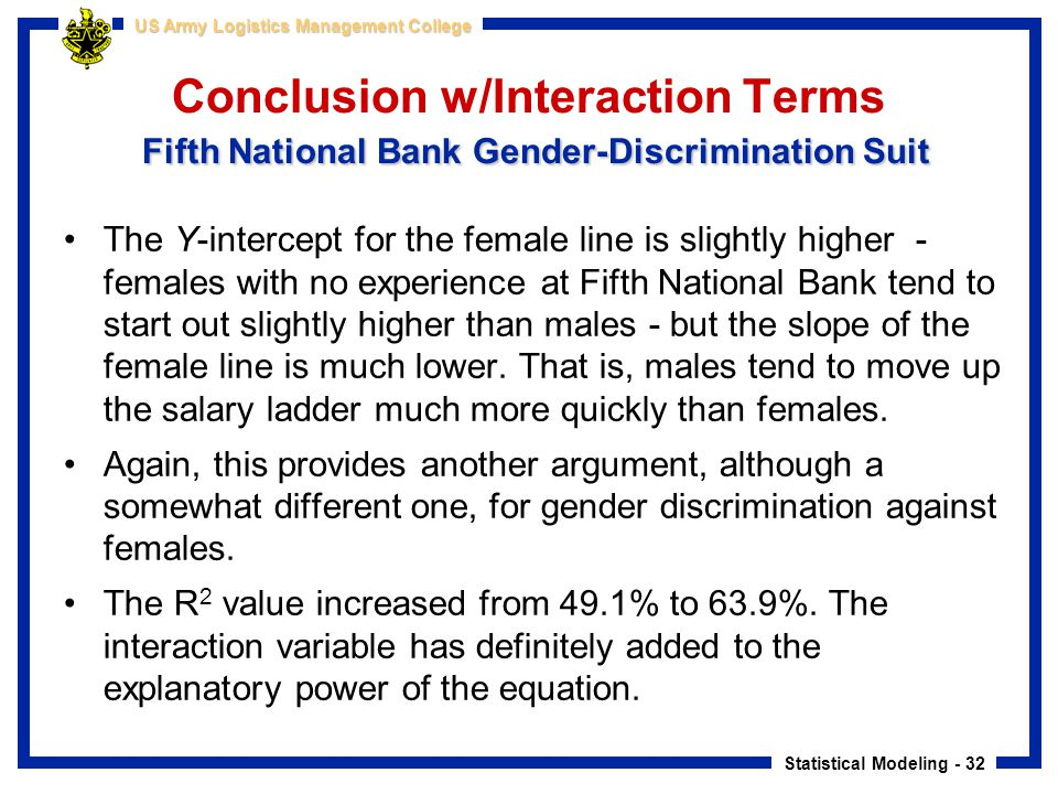 Conclusion w/Interaction Terms Fifth National Bank Gender-Discrimination Suit
