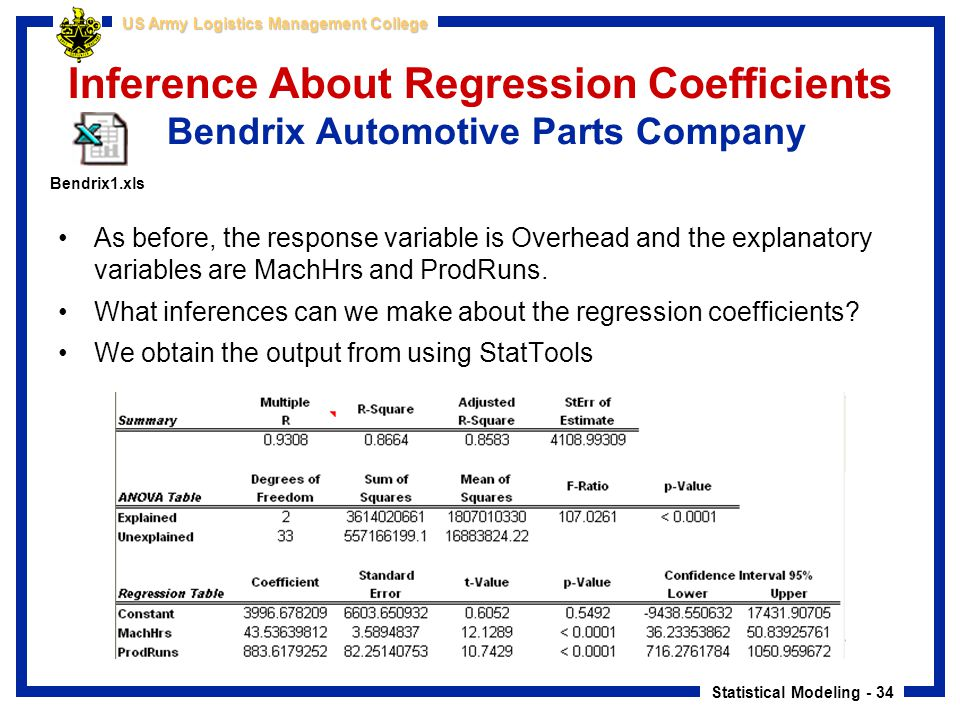 Inference About Regression Coefficients Bendrix Automotive Parts Company