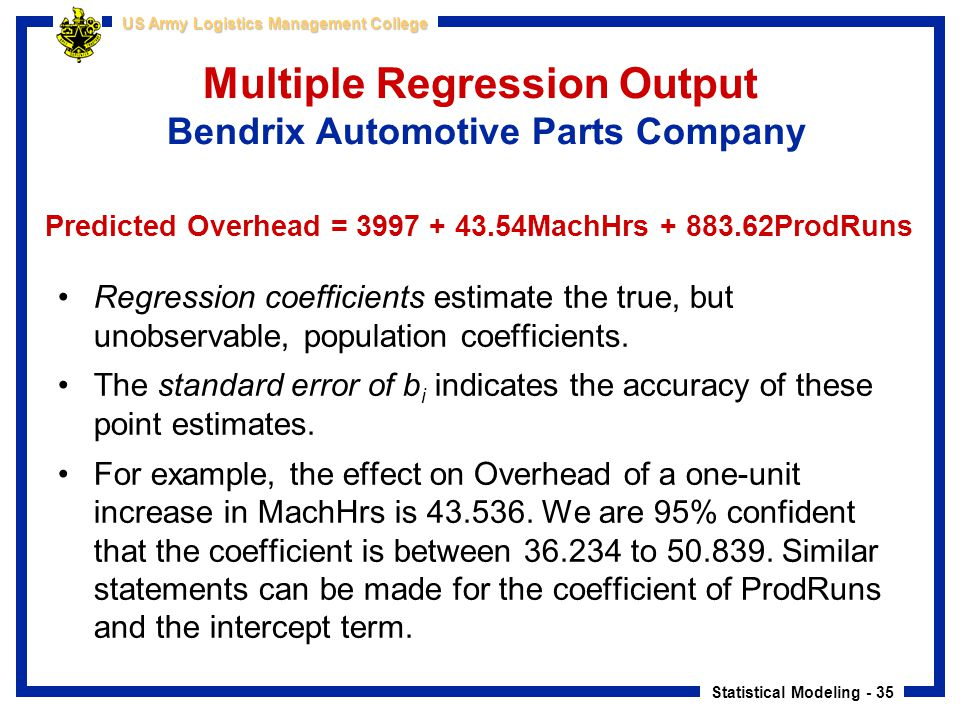 Multiple Regression Output Bendrix Automotive Parts Company