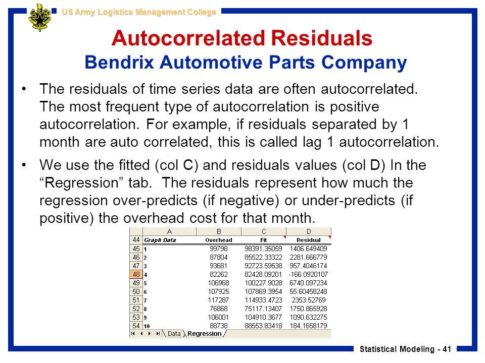 Autocorrelated Residuals Bendrix Automotive Parts Company