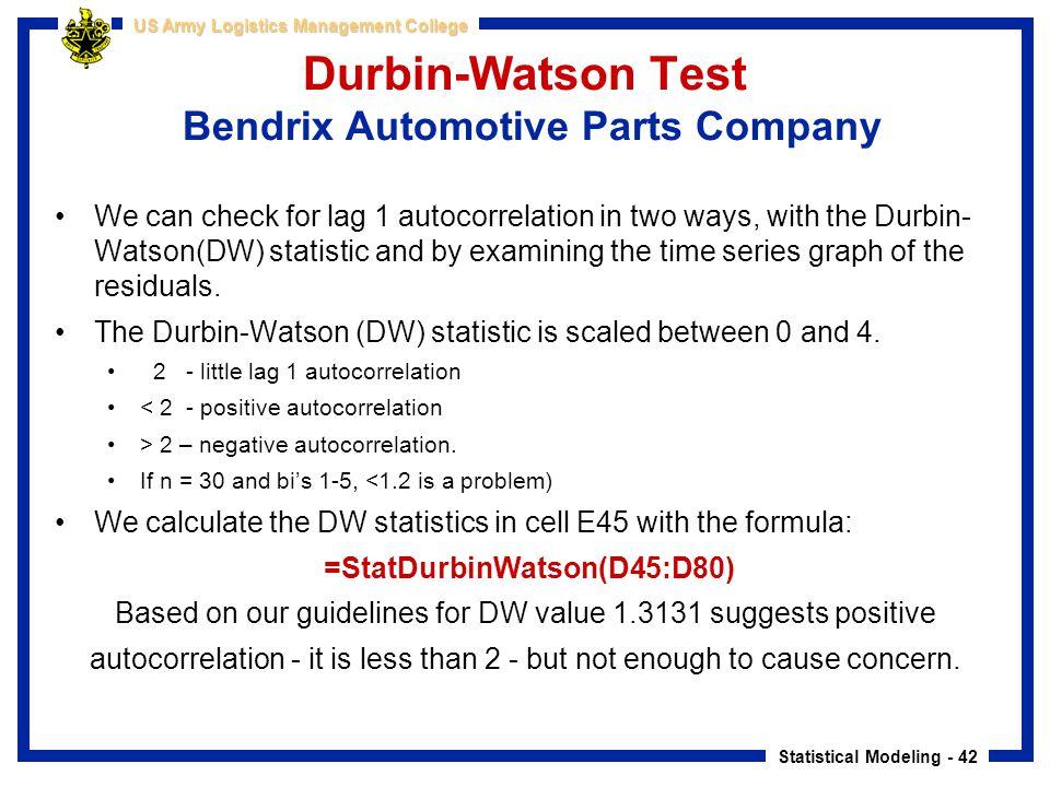 Durbin-Watson Test Bendrix Automotive Parts Company