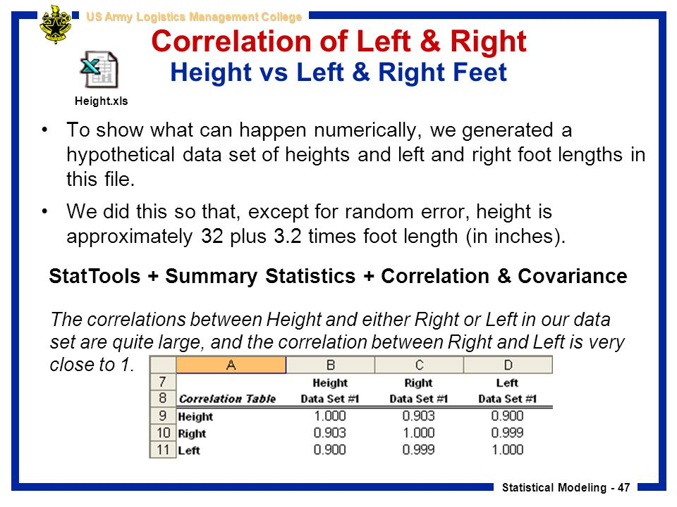 Correlation of Left & Right Height vs Left & Right Feet