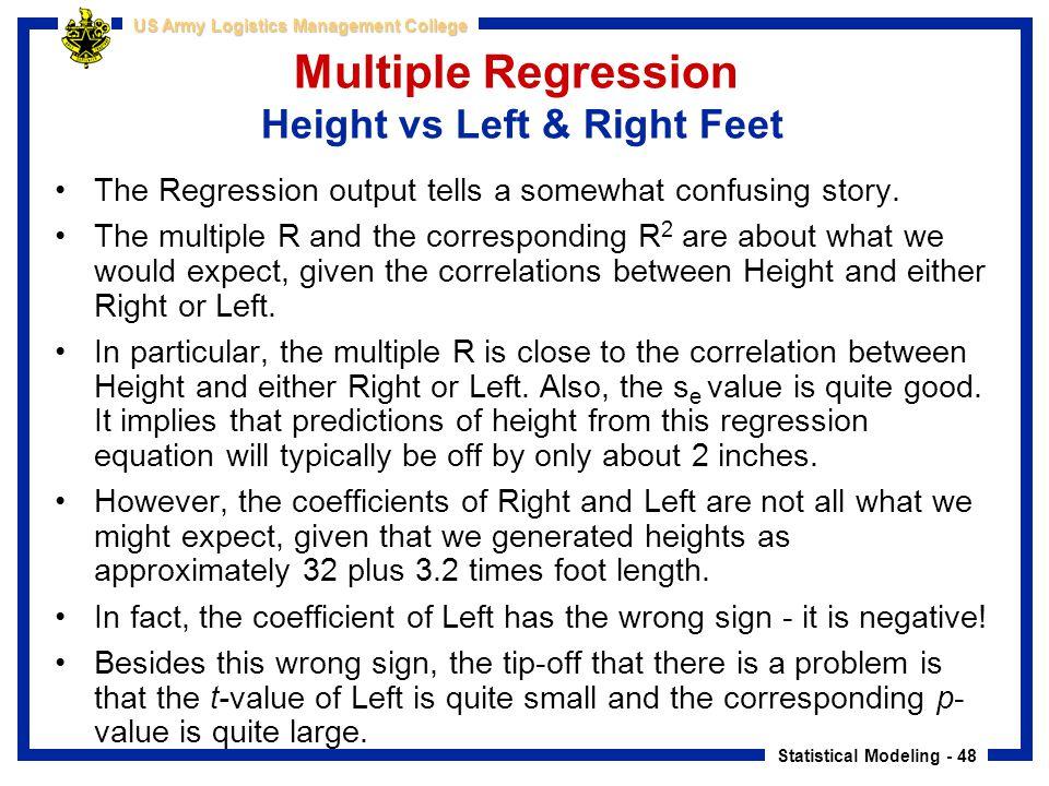 Multiple Regression Height vs Left & Right Feet