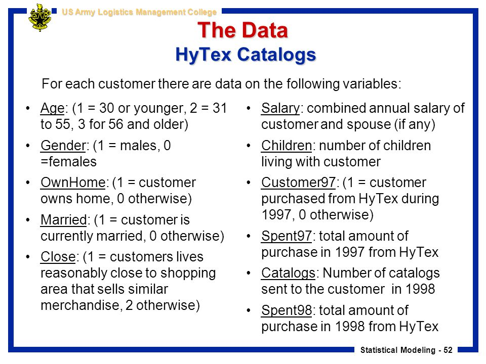 The Data HyTex Catalogs