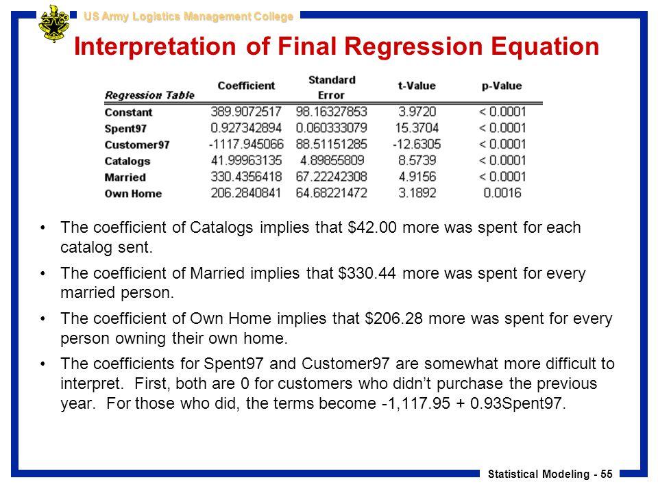 Interpretation of Final Regression Equation