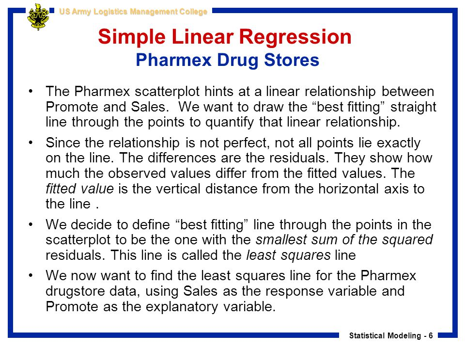 Simple Linear Regression Pharmex Drug Stores