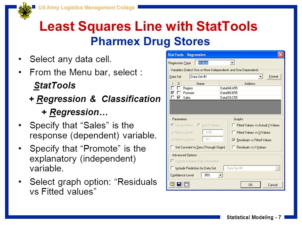 Least Squares Line with StatTools Pharmex Drug Stores