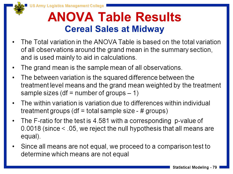 ANOVA Table Results Cereal Sales at Midway