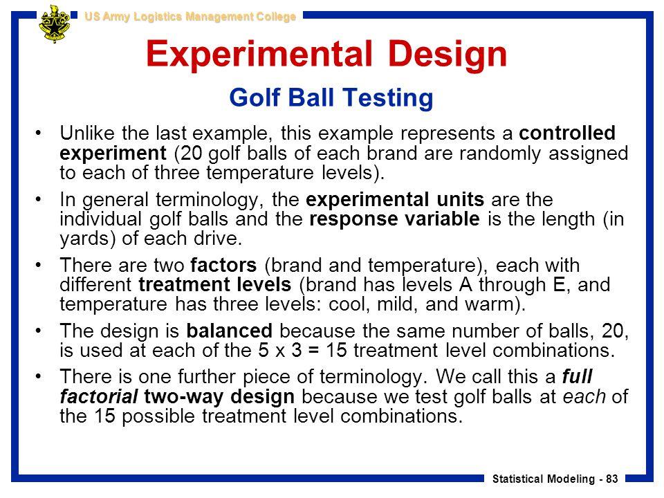 Experimental Design Golf Ball Testing