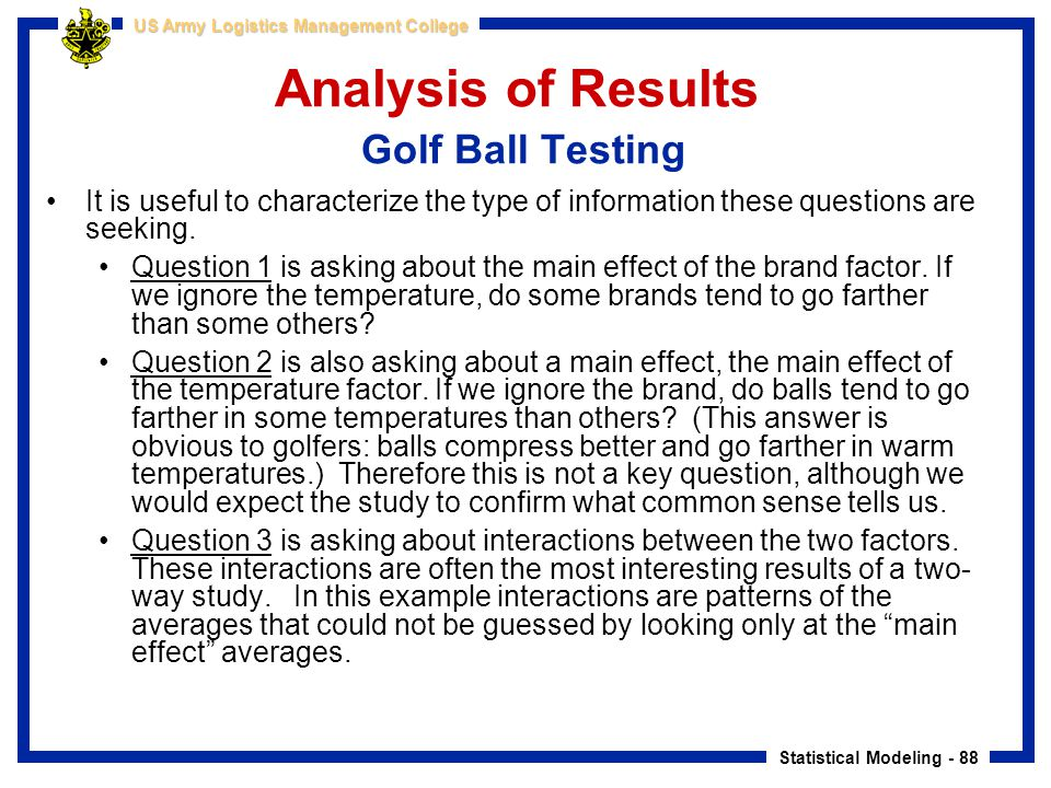 Analysis of Results Golf Ball Testing
