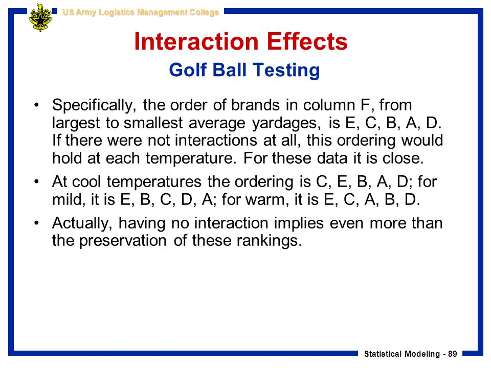 Interaction Effects Golf Ball Testing
