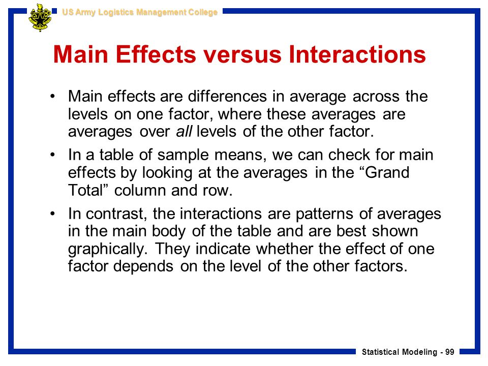 Main Effects versus Interactions
