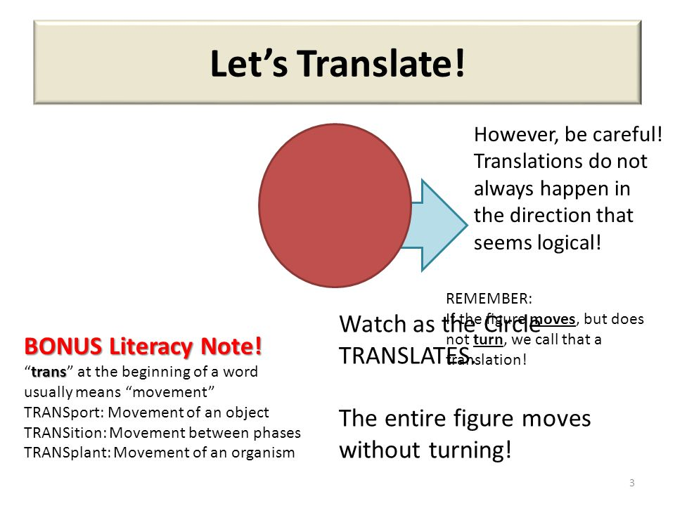 Let's Translate! Watch as the Circle TRANSLATES.