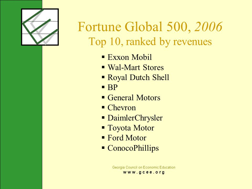Fortune Global 500, 2006 Top 10, ranked by revenues