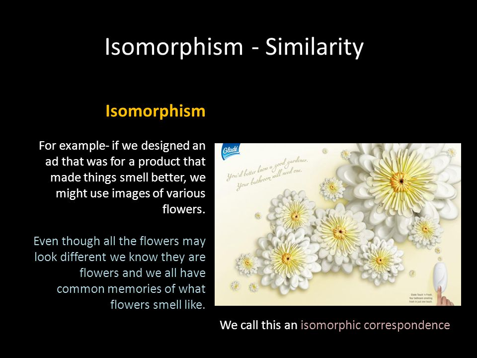 Isomorphism - Similarity