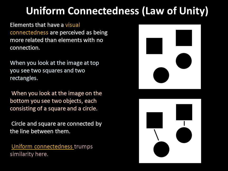 Uniform Connectedness (Law of Unity)
