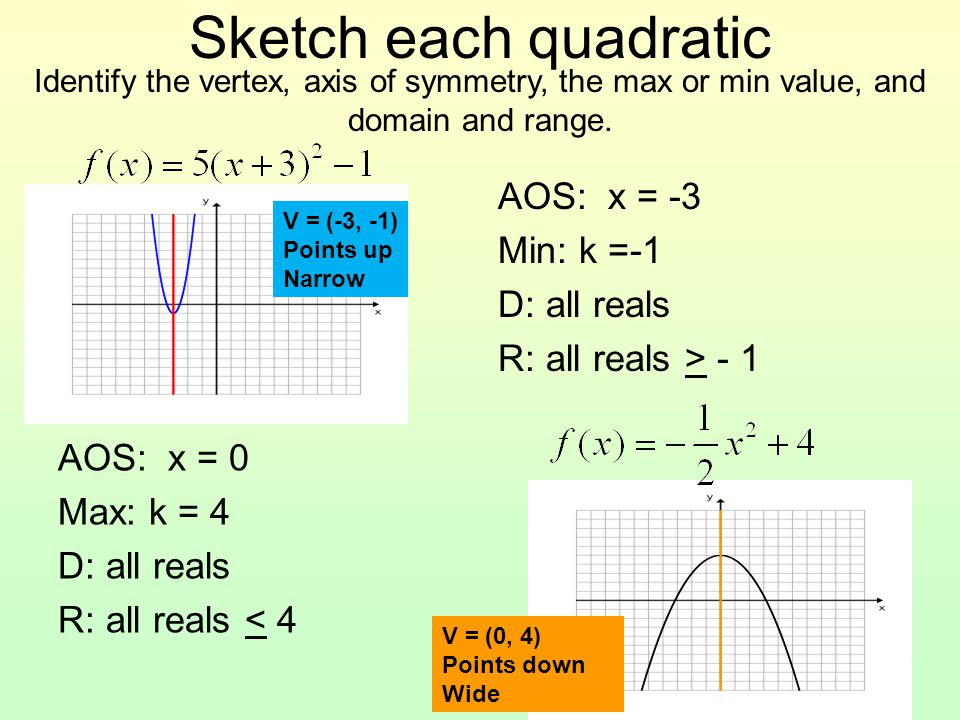 Sketch each quadratic Identify the vertex, axis of symmetry, the max or min value, and domain and range.