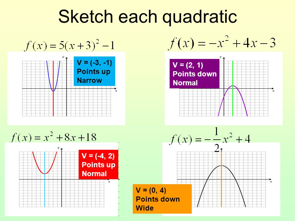 Sketch each quadratic V = (-3, -1) V = (2, 1) Points up Points down
