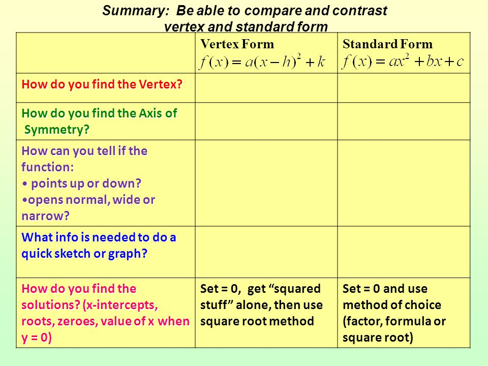 Summary: Be able to compare and contrast vertex and standard form