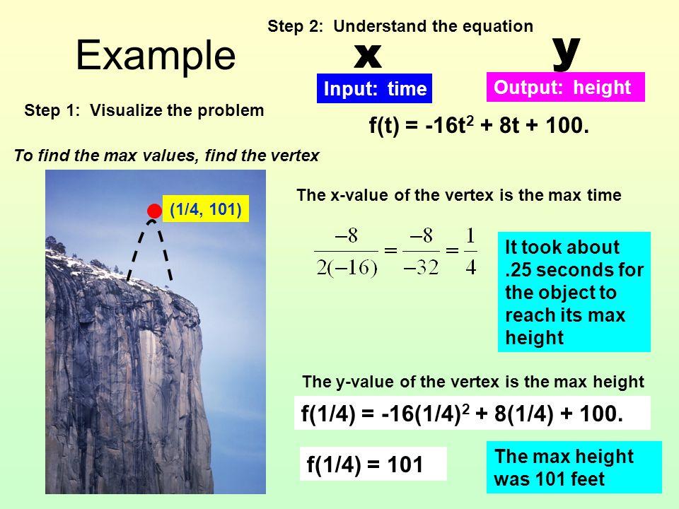 Example f(t) = -16t2 + 8t + 100. f(1/4) = -16(1/4)2 + 8(1/4) + 100.