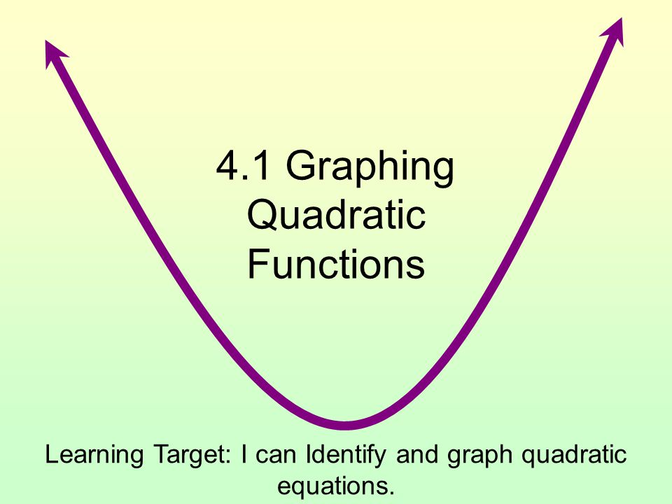 4.1 Graphing Quadratic Functions