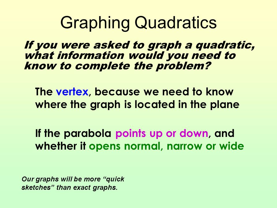 Graphing Quadratics If you were asked to graph a quadratic, what information would you need to know to complete the problem