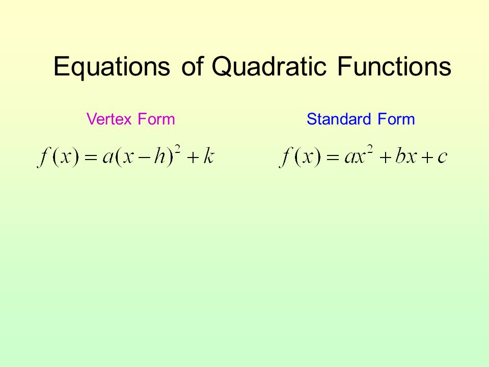 Equations of Quadratic Functions