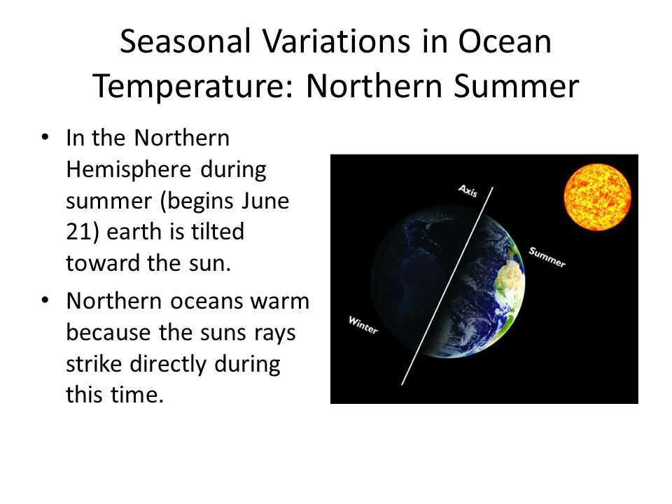 Seasonal Variations in Ocean Temperature: Northern Summer