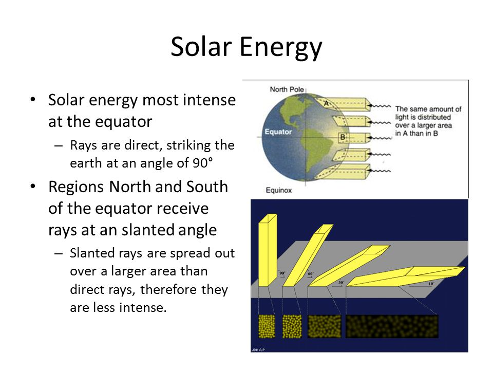 Solar Energy Solar energy most intense at the equator