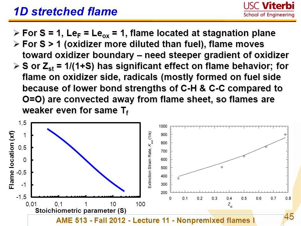 AME 513 - Fall 2012 - Lecture 11 - Nonpremixed flames I