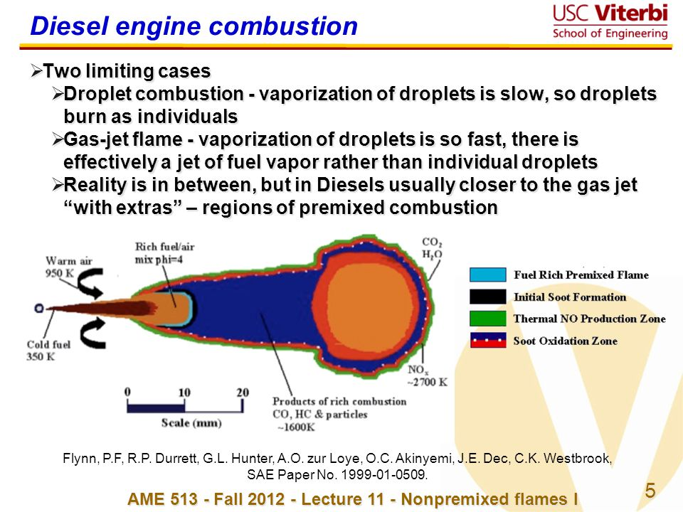 Diesel engine combustion