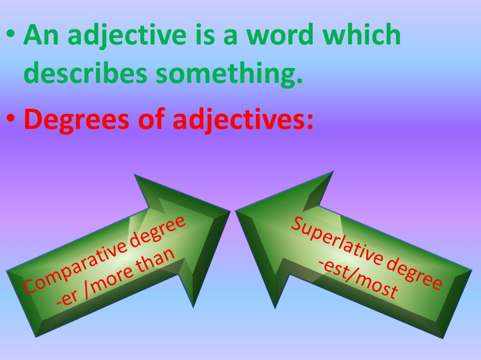 An adjective is a word which describes something.