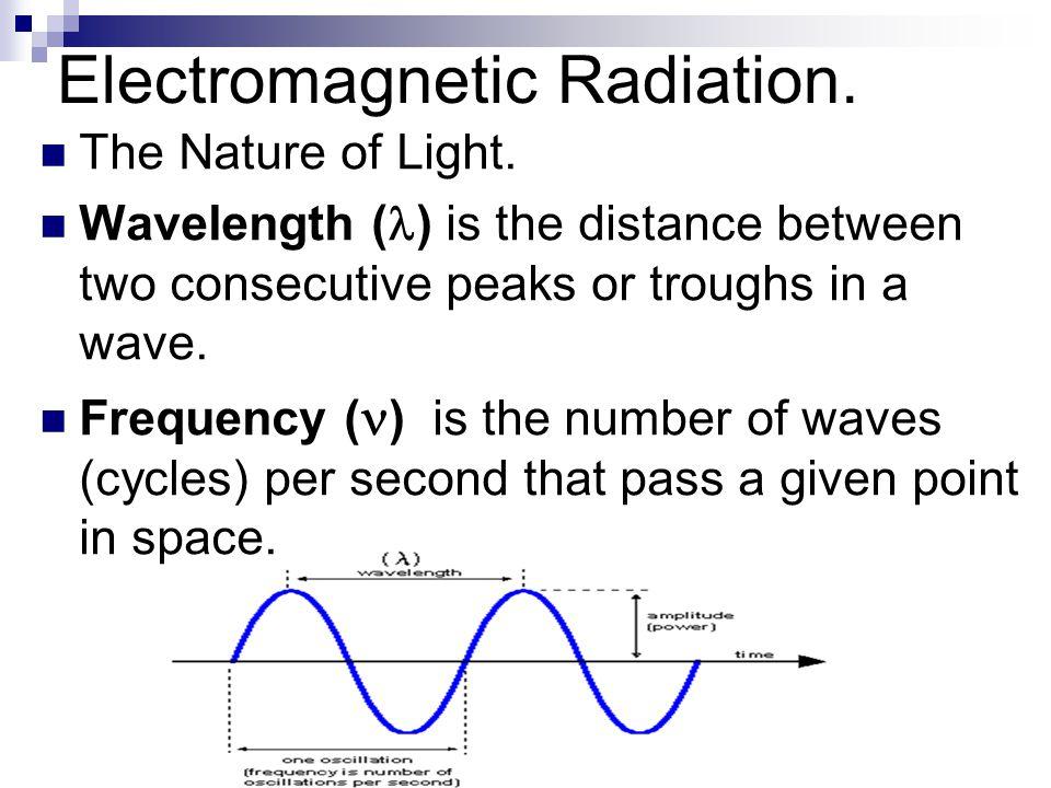 Electromagnetic Radiation.
