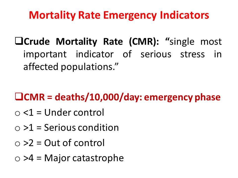 Mortality Rate Emergency Indicators