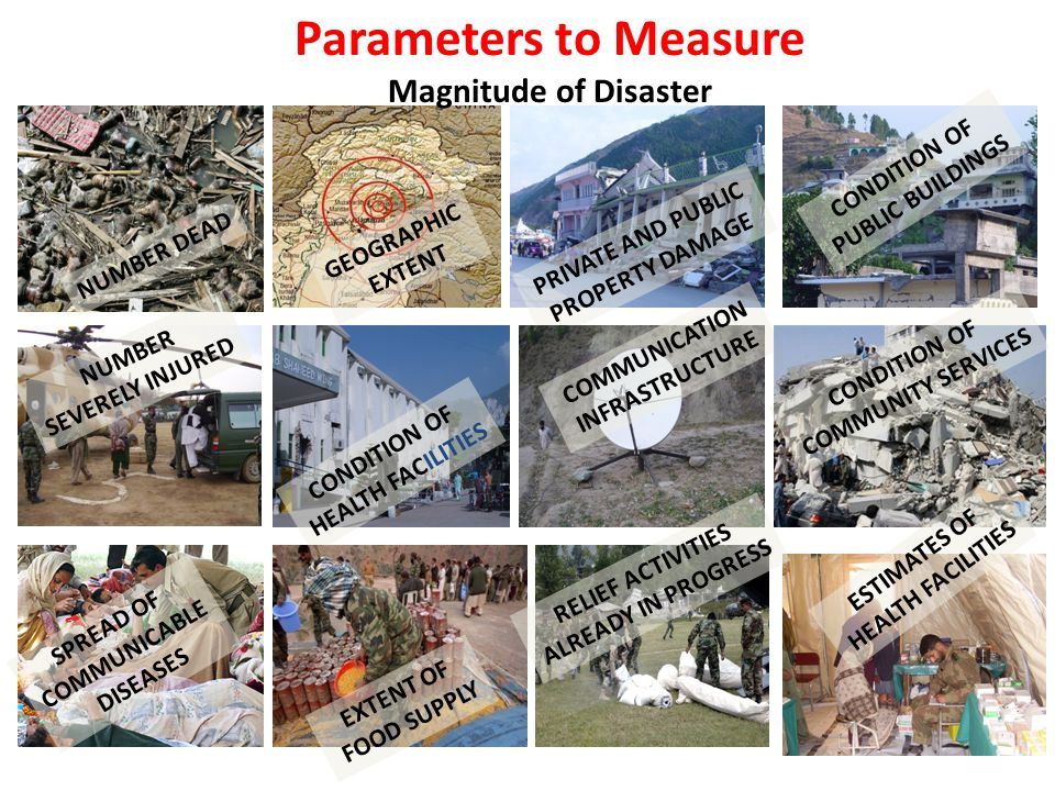 Parameters to Measure Magnitude of Disaster CONDITION OF