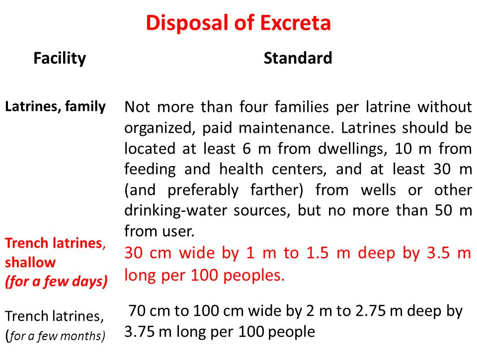 Disposal of Excreta Facility Standard
