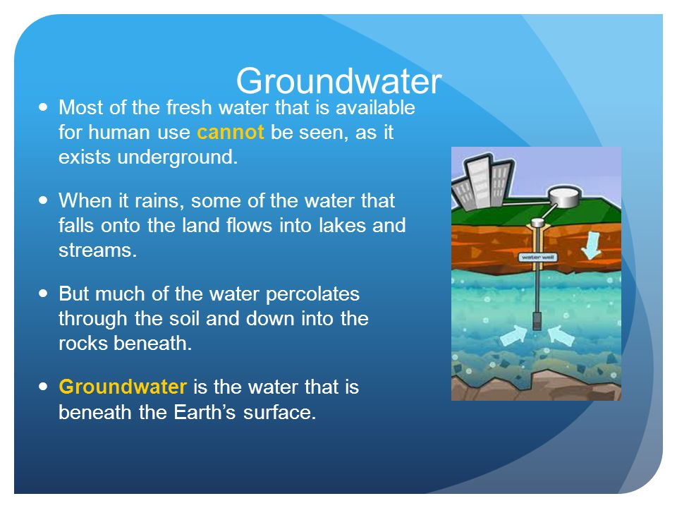 Groundwater Most of the fresh water that is available for human use cannot be seen, as it exists underground.