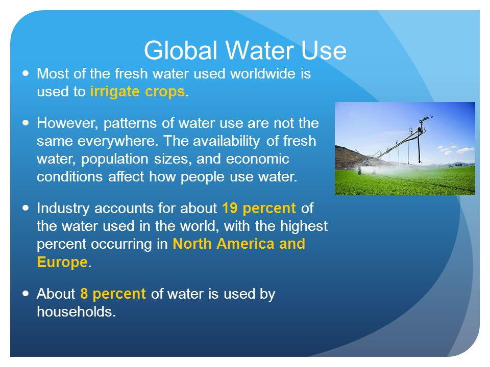 Global Water Use Most of the fresh water used worldwide is used to irrigate crops.