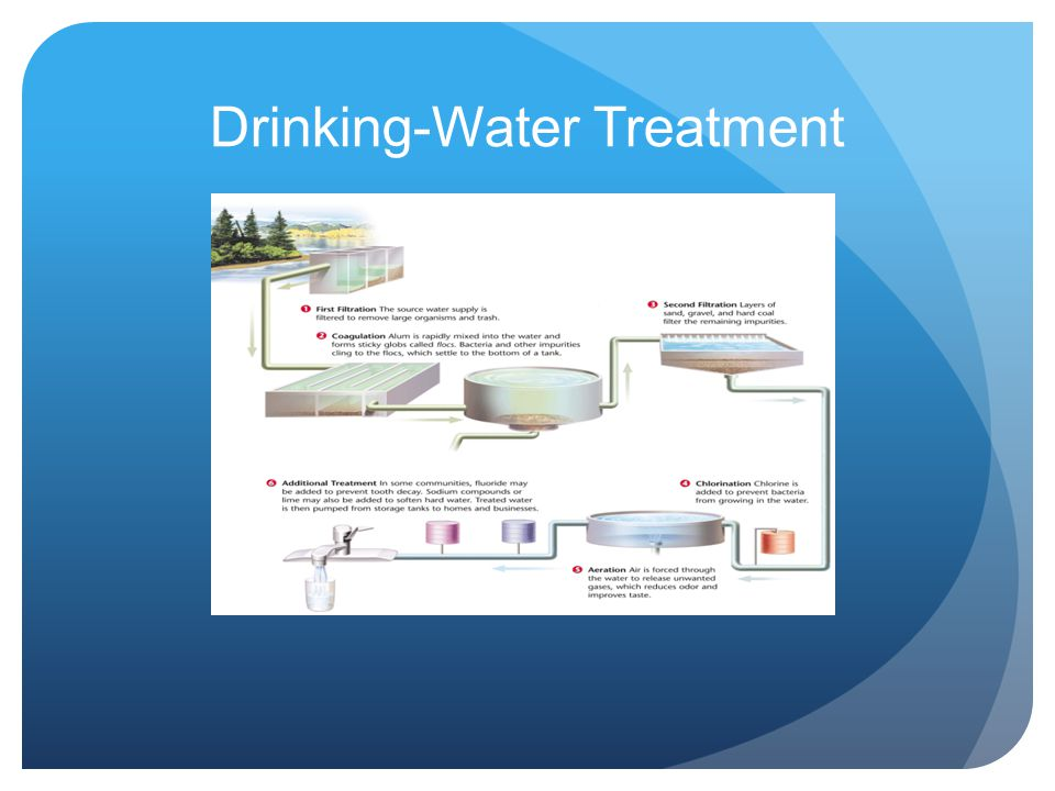 Drinking-Water Treatment