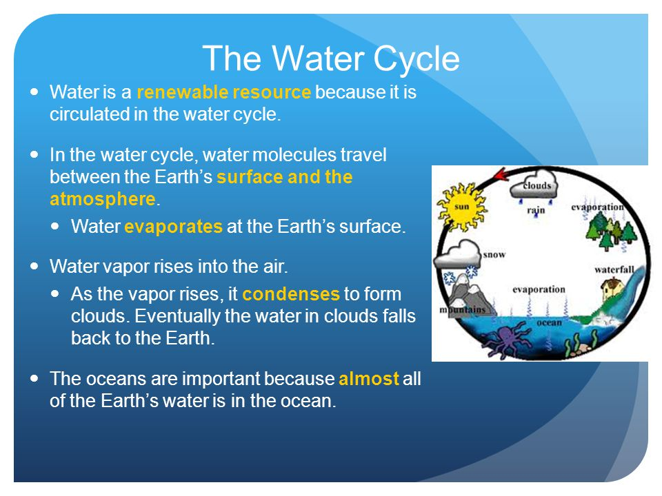 The Water Cycle Water is a renewable resource because it is circulated in the water cycle.