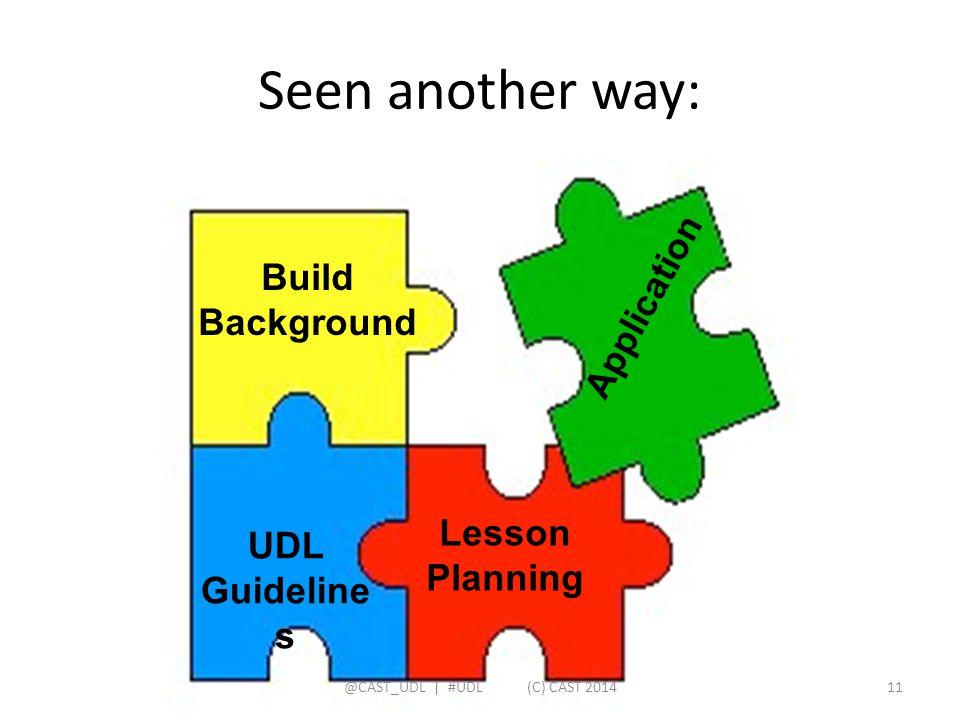 @CAST_UDL | #UDL (C) CAST 2014