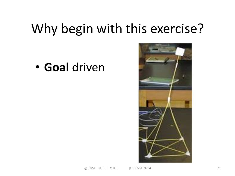 Why begin with this exercise