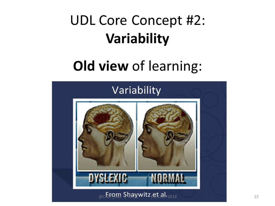 UDL Core Concept #2: Variability Old view of learning:
