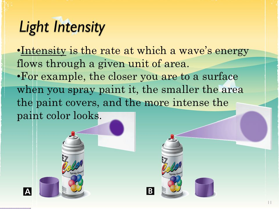 Light Intensity Intensity is the rate at which a wave's energy flows through a given unit of area.