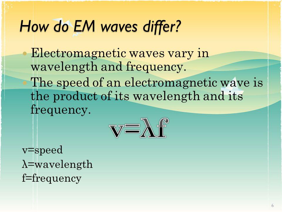 v=λf How do EM waves differ