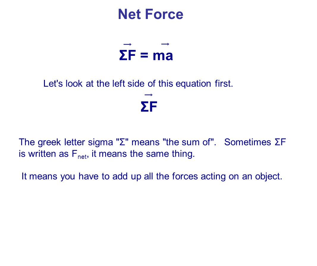 Net Force ΣF = ma. Let s look at the left side of this equation first. ΣF.
