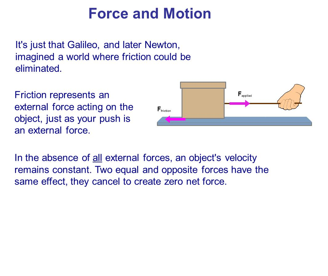 Force and Motion It s just that Galileo, and later Newton, imagined a world where friction could be eliminated.
