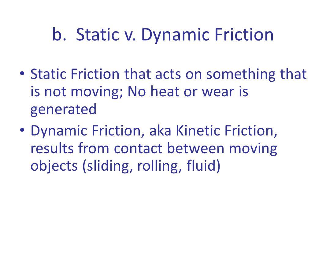 b. Static v. Dynamic Friction