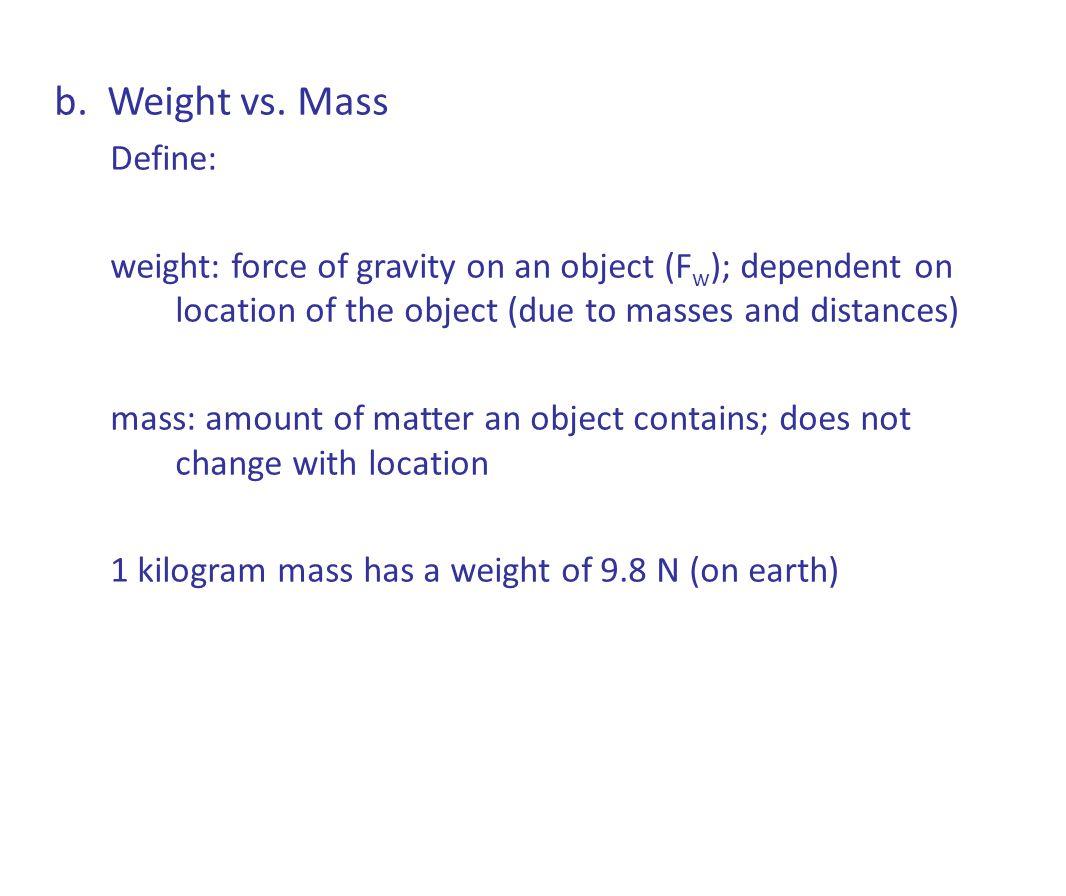 b. Weight vs. Mass Define:
